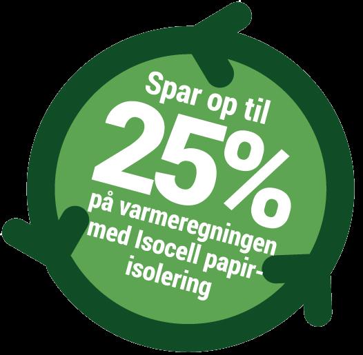 Spar op til 25% på varmeregningen med Isocell papirisolering